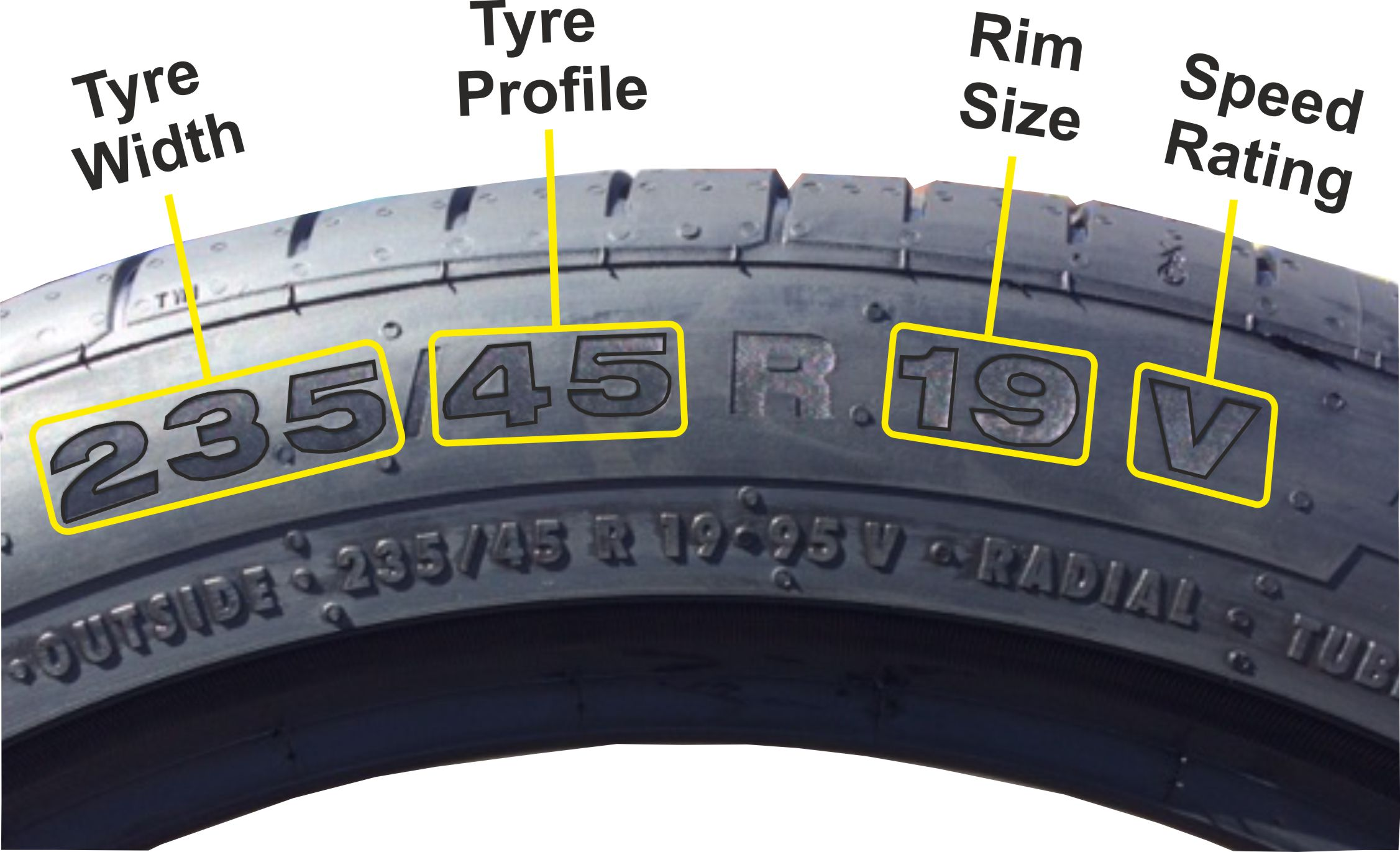 Tyre Search